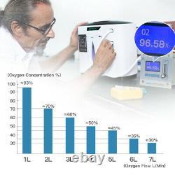 1-6L/min Portable Home Medical Oxygen Concentrator Generator Machine 220V UK