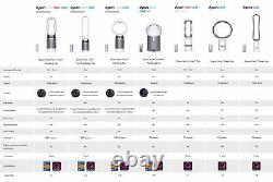 Dyson Pure Cool Me Personal Purifier (Wh/Sv) Refurbished 1 Year Guarantee