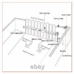 Heavy-Duty Electric Swing Gate Opener Push/Pull Gate with Remote Control Kit