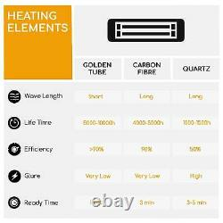 Plafond Infrarouge Radiant Heater Space Outdoor Patio Heating 2100w Ip54 Remote Bl